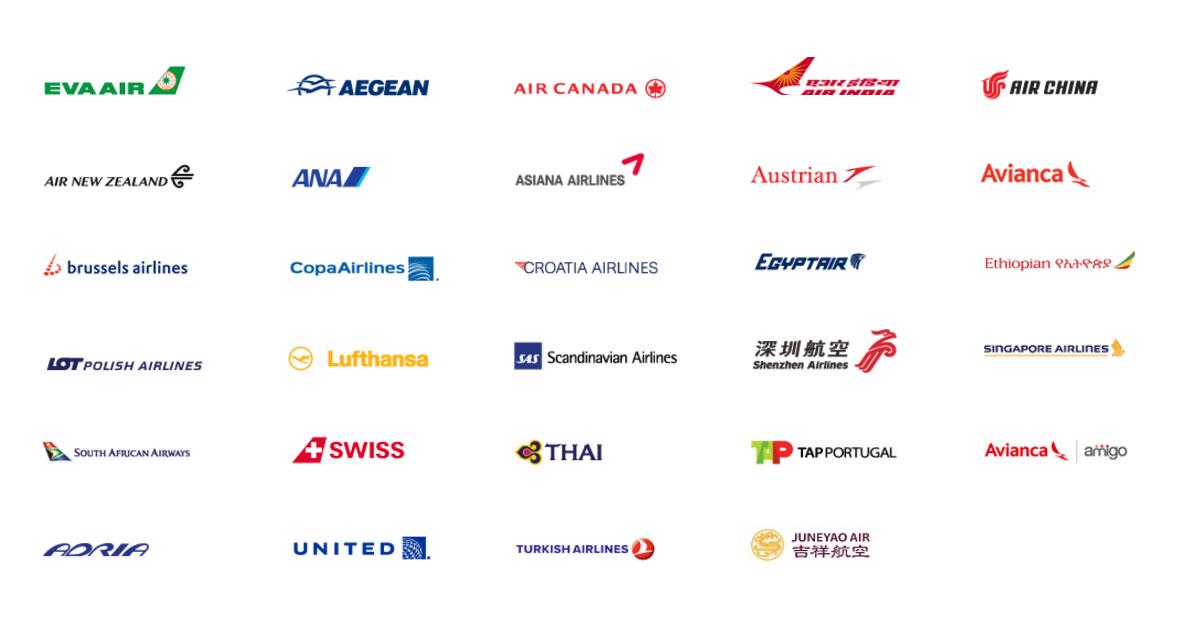 Aliancie s inými leteckými spoločnosťami